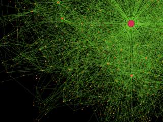 experimento-productividad-grafico