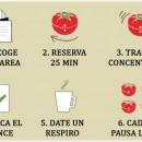 Todo lo que debes saber sobre la técnica Pomodoro