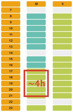 planificar-regla-cuatro-horas