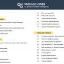 ¡Te presento el tráiler del curso de productividad del método OSEI!