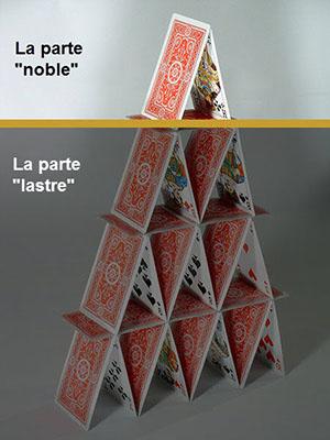 Objetivos, nobles, lastre