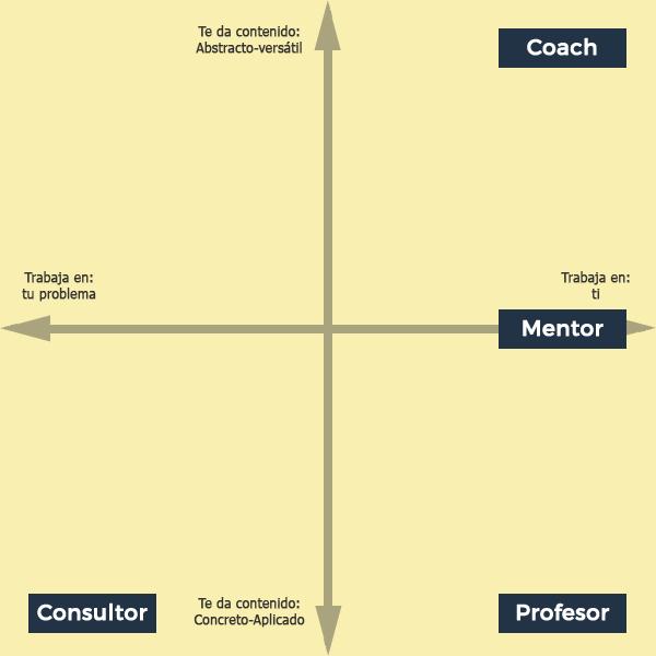 Coach-vs-mentor-1
